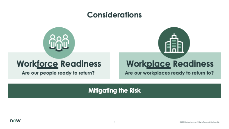 considerations for workforce readiness and workplace readiness