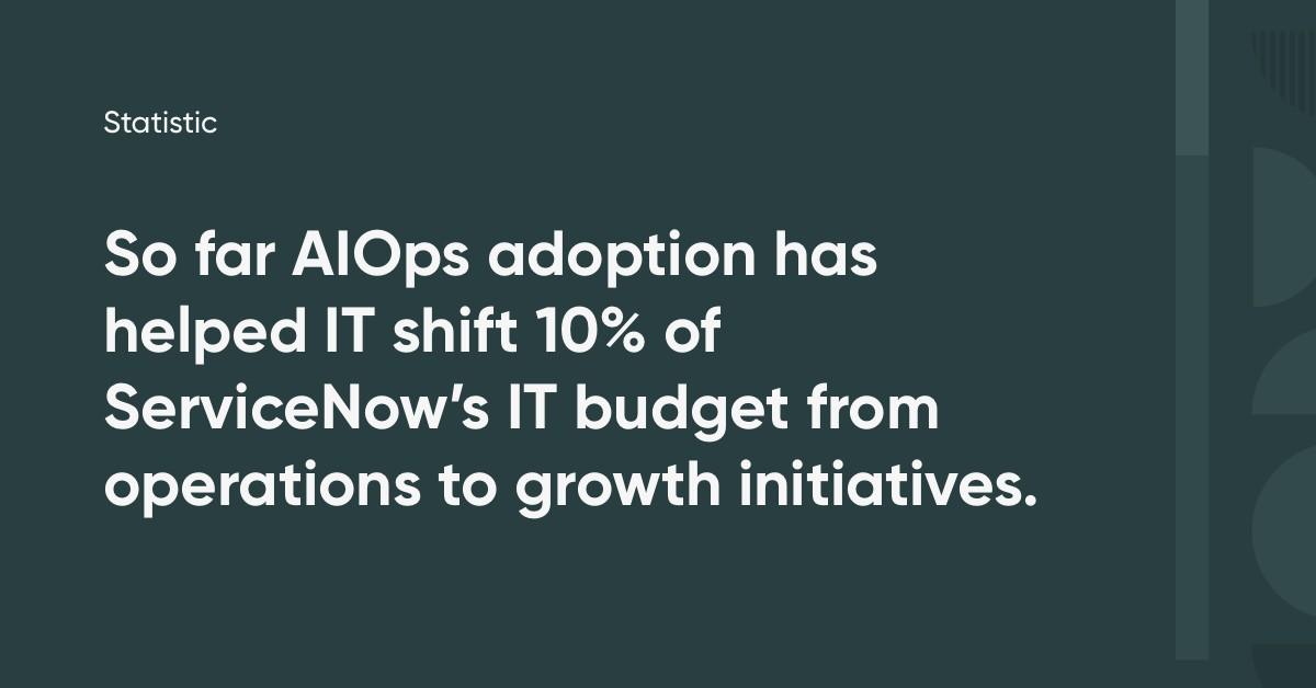 AIOps adoption shifts 10% of budget
