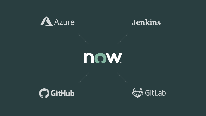ServiceNow has DevOps integrations with continuous Improvement (CI)  toolsets Azure, GitHub, Jenkins and Gitlab