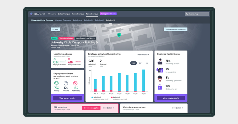 Safe workplace apps and dashboards on Now Platform